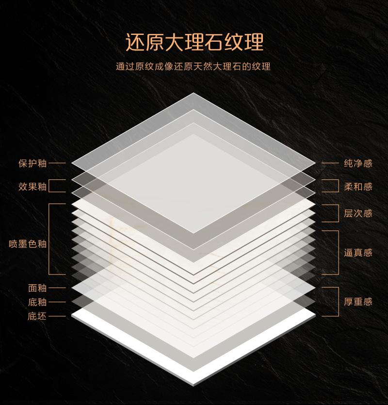 大理石瓷砖白玉IPGS90002产品图4
