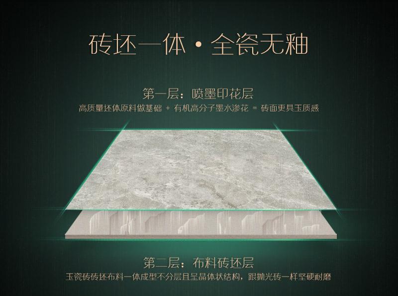 玉瓷砖伊朗银貂灰IPAC180113产品图6